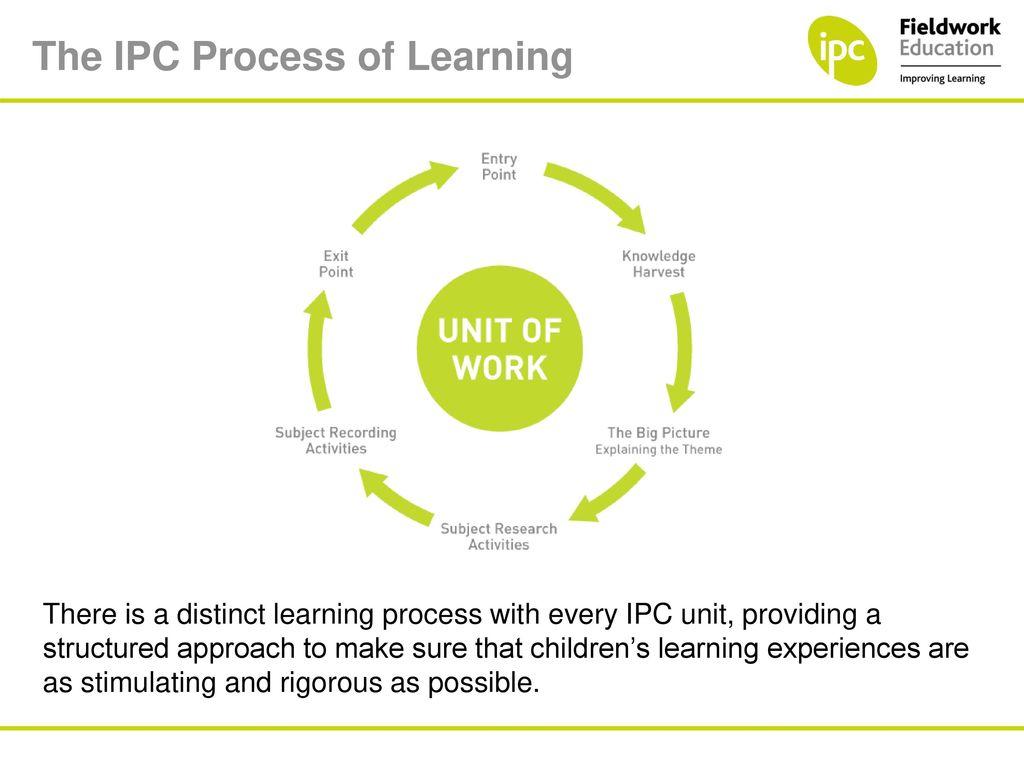IPC Term 2